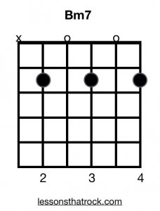 bm7 guitar chord how to play bm7 on guitar lessonsthatrock com