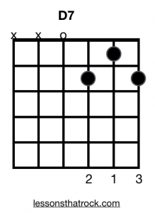 D7 Guitar Chord - How To Play D7 on Guitar - LessonsThatRock.com on